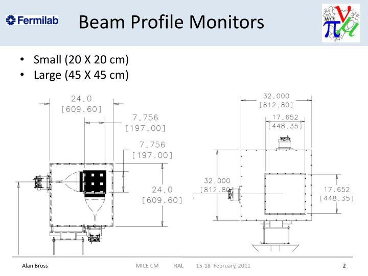Beam profile monitors1