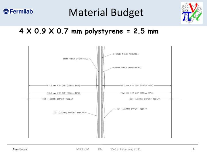 Material Budget