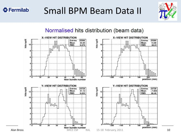 Small BPM Beam Data II