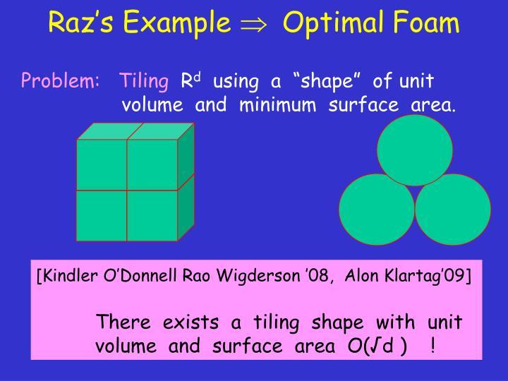 Raz's Example
