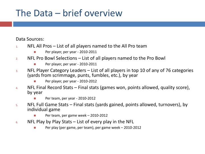 The data brief overview