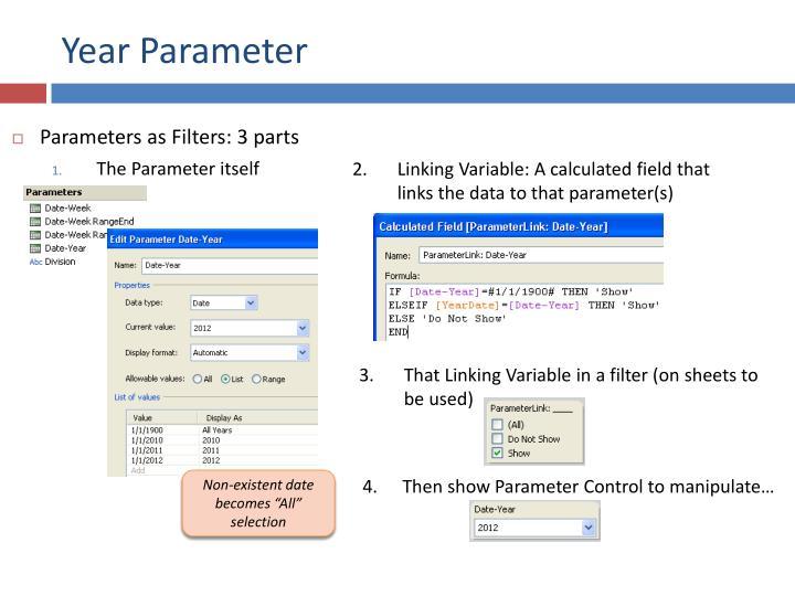 Year Parameter