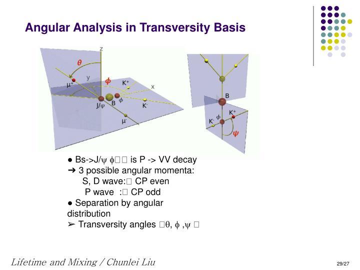 Angular Analysis in Transversity Basis