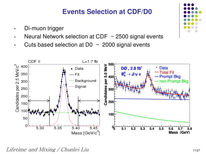 Events Selection at CDF/D0