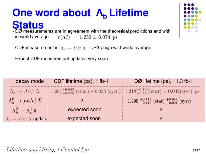 decay mode       CDF lifetime (ps), 1 fb-1                  DØ lifetime (ps),   1.3 fb-1