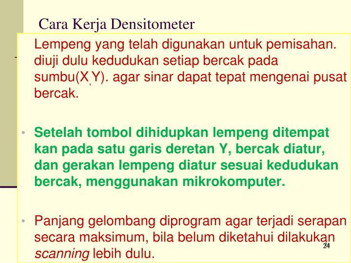 Cara Kerja Densitometer