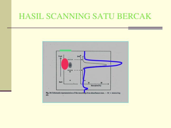 HASIL SCANNING SATU BERCAK