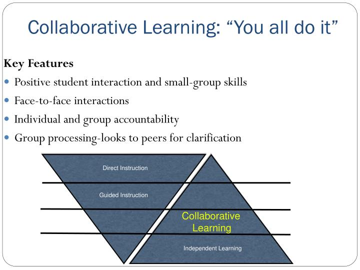 Collaborative Group Teaching Model ~ Ppt the gradual release model of instruction powerpoint