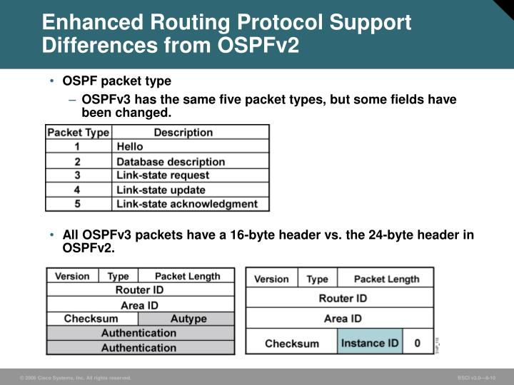 Enhanced Routing Protocol Support