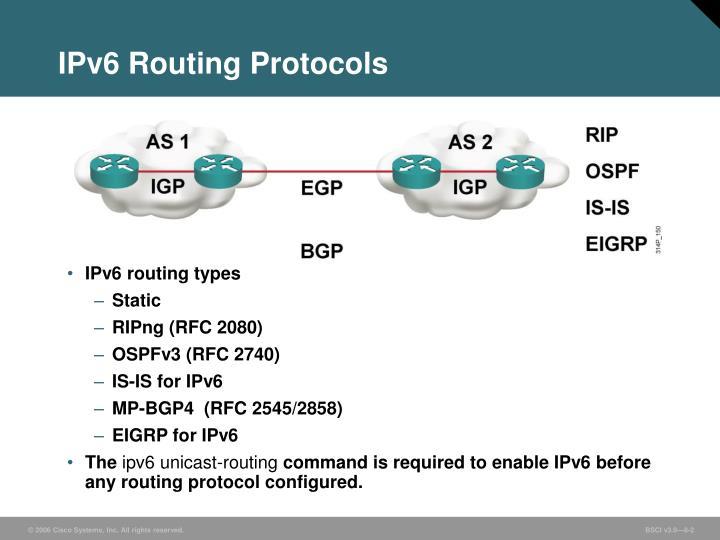 IPv6 Routing Protocol