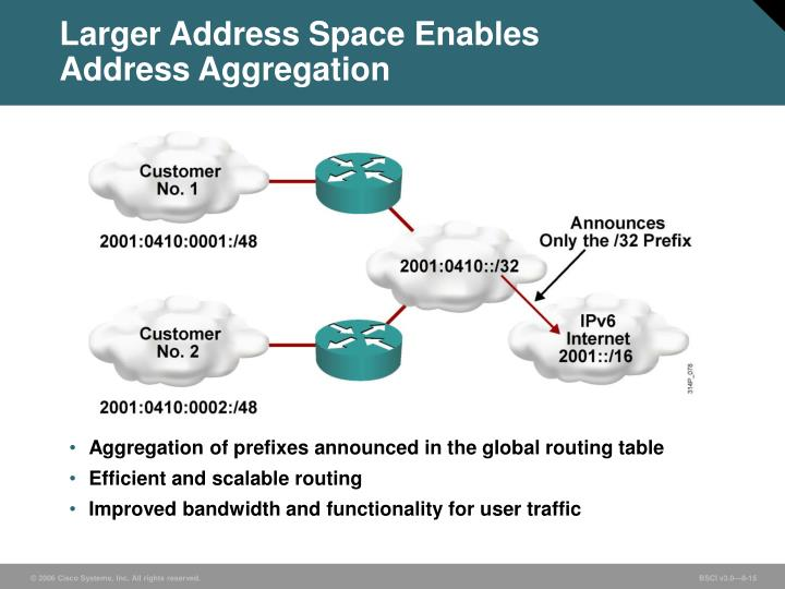 Larger Address Space Enables