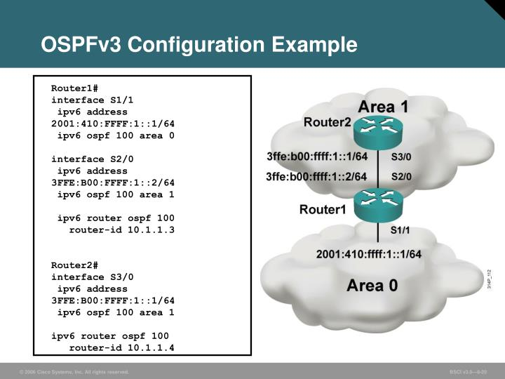 OSPFv3 Configuration Example