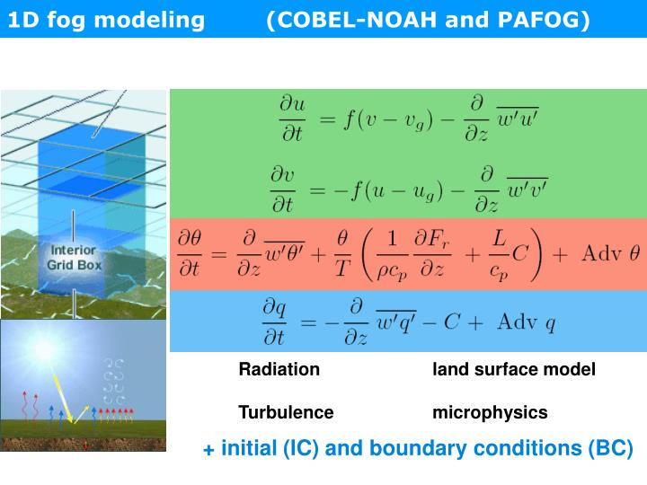 1D fog modeling	(COBEL-NOAH and PAFOG)