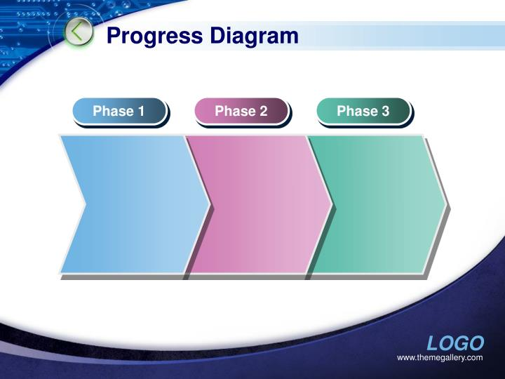 Progress Diagram