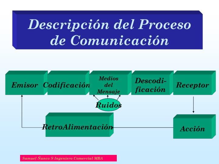 Descripción del Proceso de Comunicación