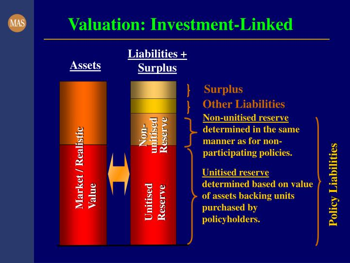 Valuation: Investment-Linked