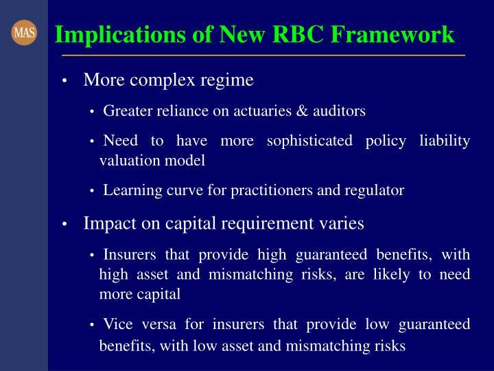 Implications of New RBC Framework