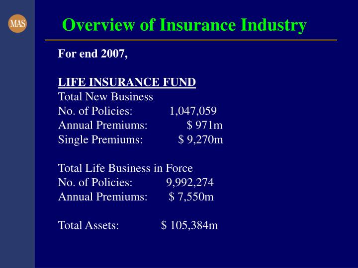 Overview of Insurance Industry