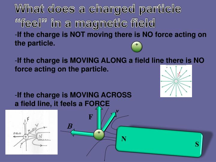 "What does a charged particle ""feel"" in a magnetic field"