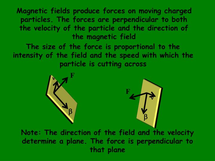 Magnetic fields produce forces on moving charged particles. The forces are perpendicular to both the velocity of the particle and the direction of the magnetic field