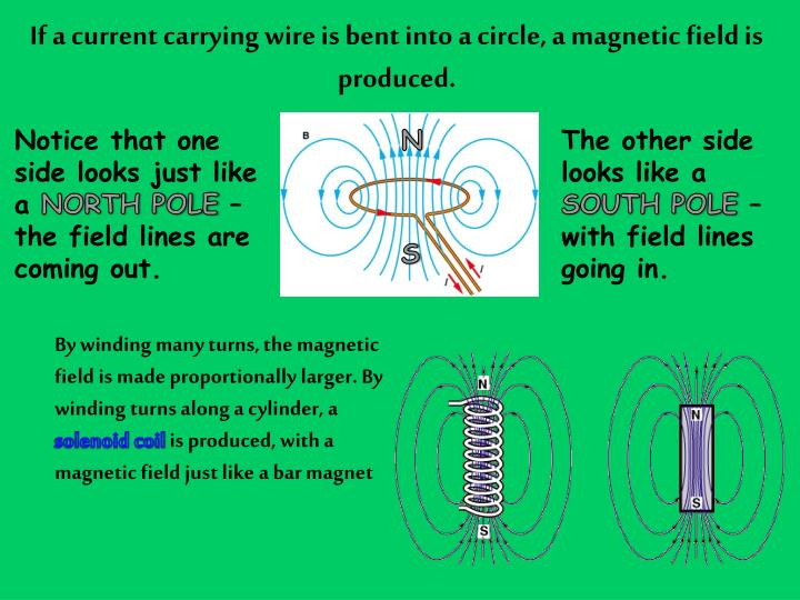 If a current carrying wire is bent into a circle, a magnetic field is produced.