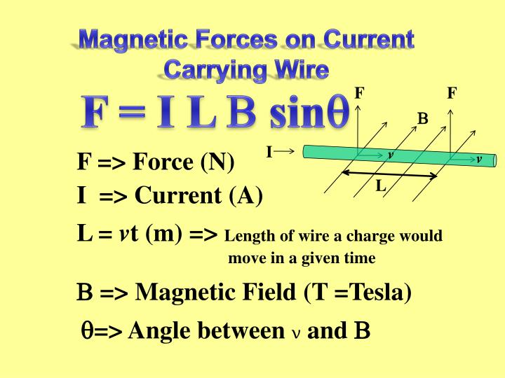 Magnetic Forces on Current Carrying Wire