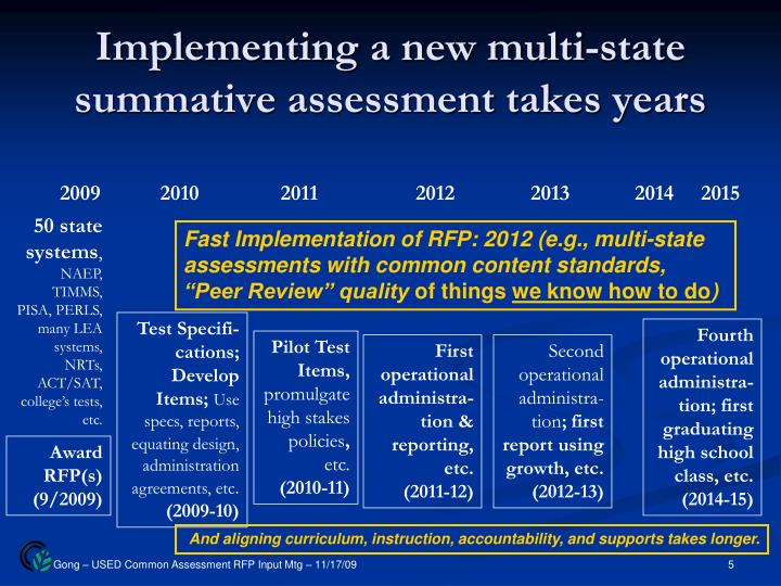 Implementing a new multi-state summative assessment takes years