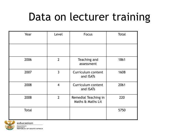Data on lecturer training