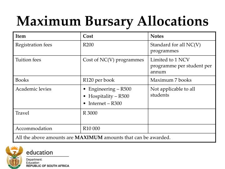 Maximum Bursary Allocations