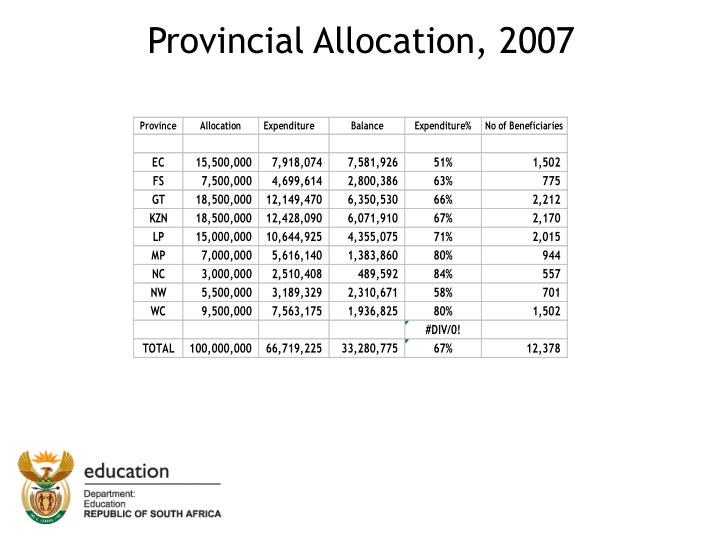Provincial Allocation, 2007
