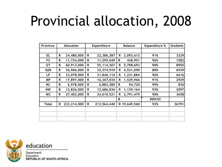 Provincial allocation, 2008