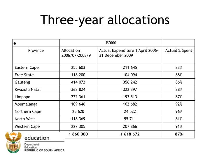 Three-year allocations