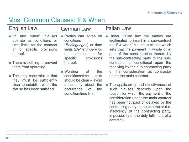 Most Common Clauses: If & When.