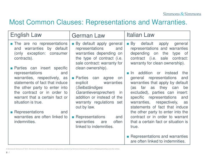 Most Common Clauses: Representations and Warranties.