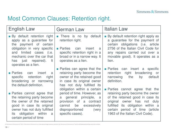Most Common Clauses: Retention right.