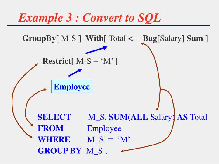 Example 3 : Convert to SQL