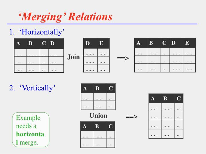'Merging' Relations