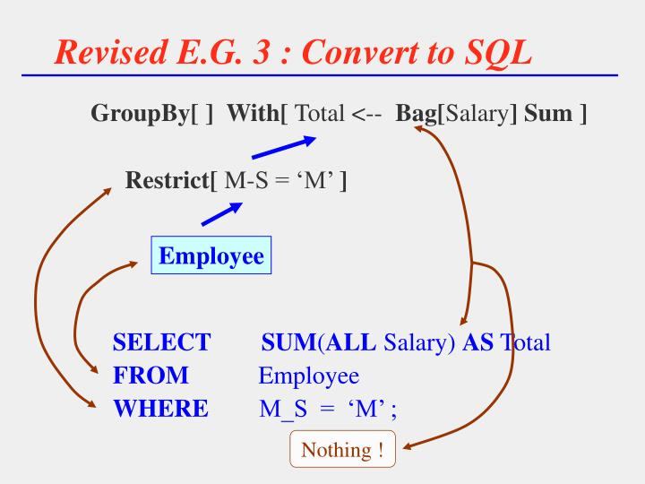 Revised E.G. 3 : Convert to SQL