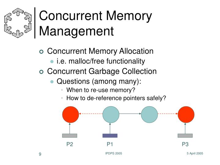 Concurrent Memory Management