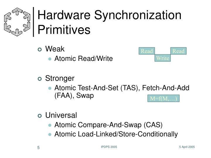 Hardware Synchronization Primitives
