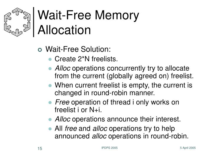 Wait-Free Memory Allocation
