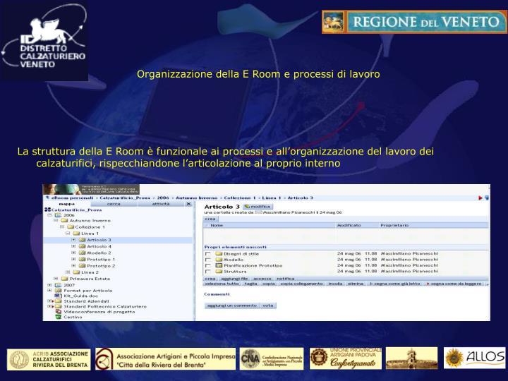 Organizzazione della E Room e processi di lavoro