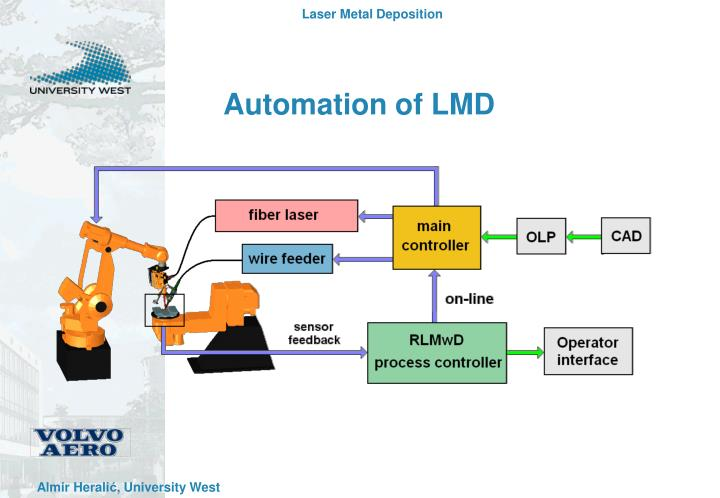 Automation of LMD