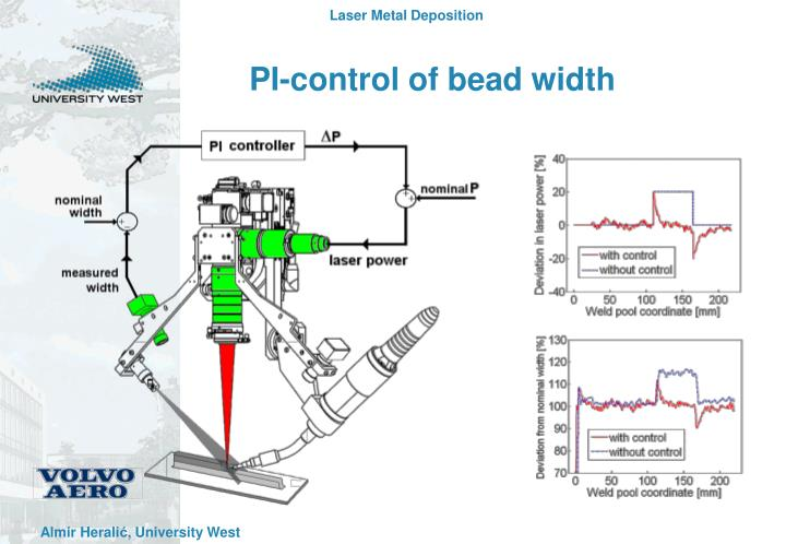 PI-control of bead width