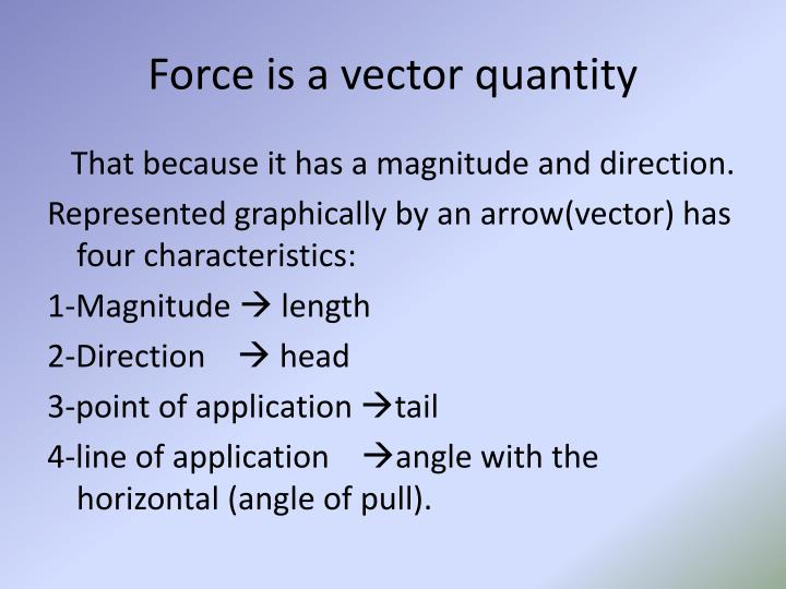 Force is a vector quantity