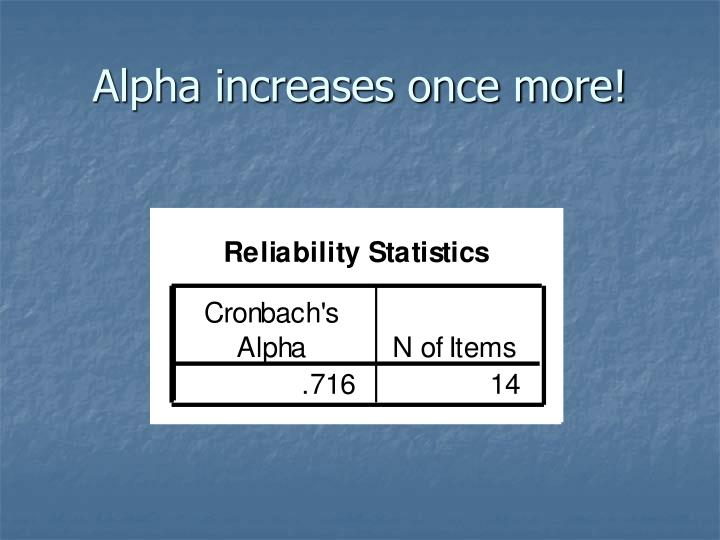 Alpha increases once more!