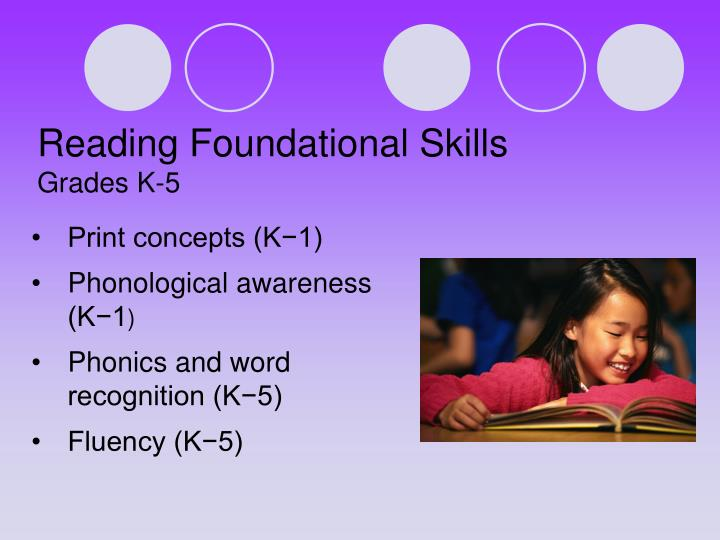 Reading Foundational Skills