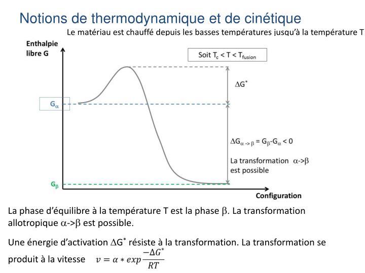 Notions de thermodynamique et de cinétique