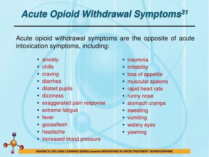 Acute Opioid Withdrawal Symptoms
