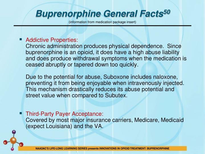 Buprenorphine General Facts